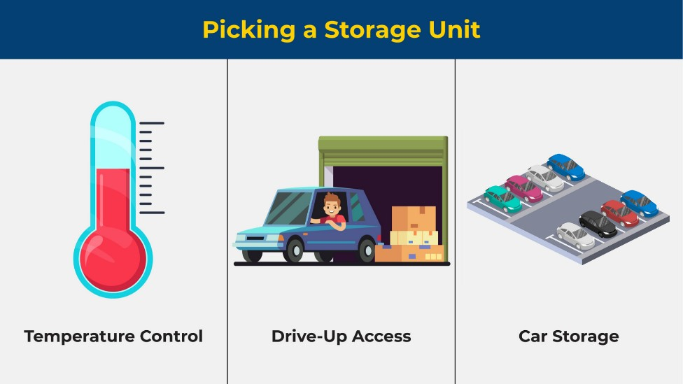 how to pick a storage unit